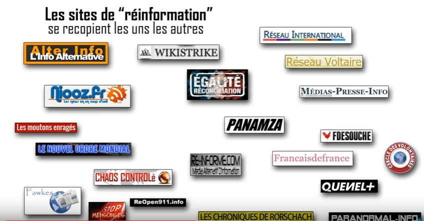 sites-desinformation.PNG